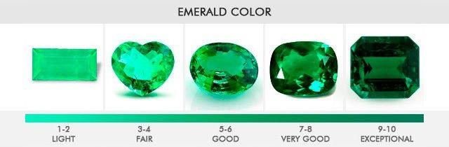 エメラルド 買取 カラー