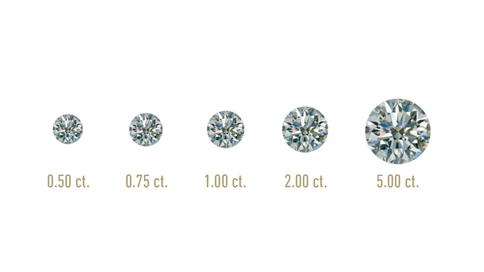 ダイヤモンド買取 カラット