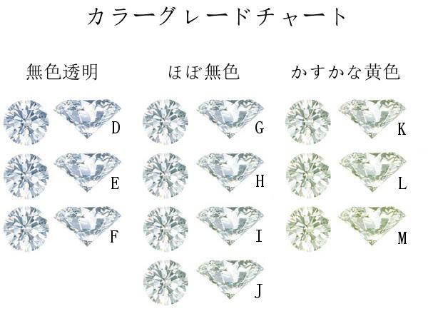 ダイヤモンド買取 カラー